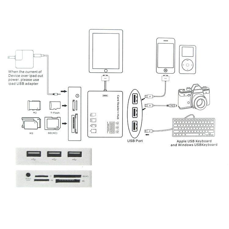 Connection Kit for iPad- image 2