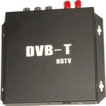 Car TV Receiver
