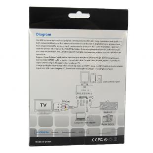 Buy Combo Connection Kit for Apple iPad / iPhone 4 / iPod - White 5