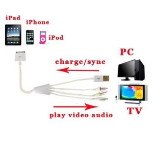 Buy Premium Composite AV Cable for Iphone 4/Ipad 3